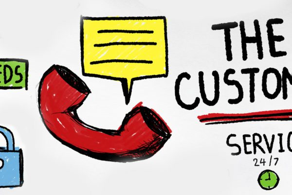 IMPROVE CUSTOMER SERVICE WITH BETTER CALL MANAGEMENT