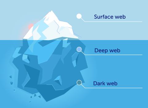 Illustration - What is the dark web?