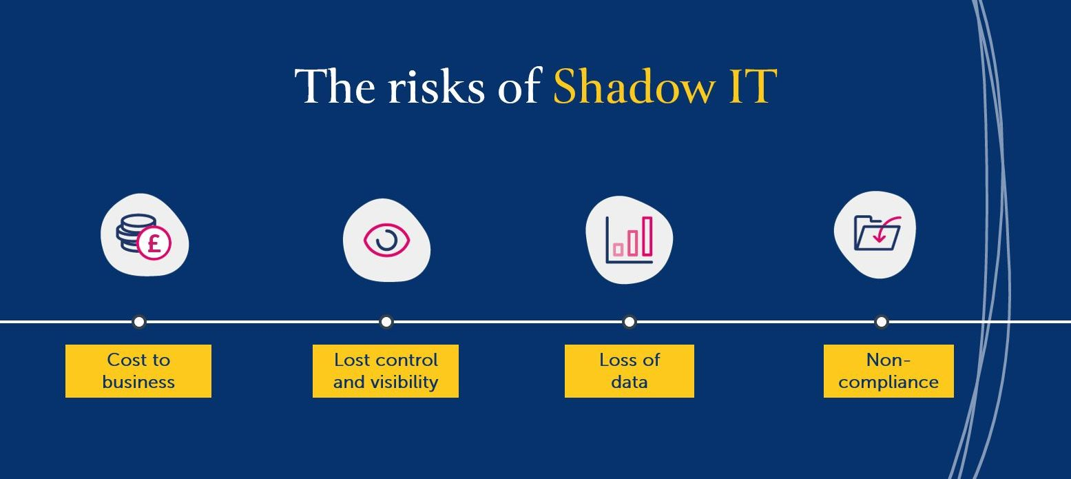 The risks of Shadow IT